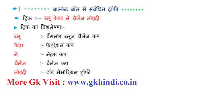 Gk Short Tricks in Hindi - gk shortcut tricks in hindi pdf gk notes 2