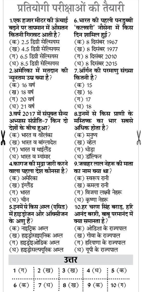GK in Hindi 2021 Study material Notes General Knowledge Set-01 2