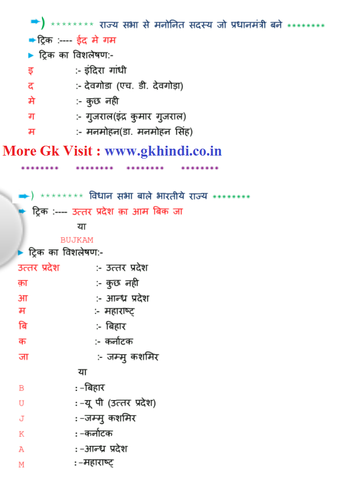 Gk Short Tricks in Hindi - 06 gk shortcut tricks in hindi pdf gk notes 1
