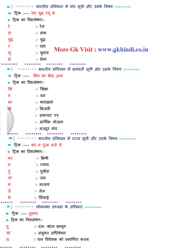 Gk Short Tricks in Hindi - 06 gk shortcut tricks in hindi pdf gk notes 2