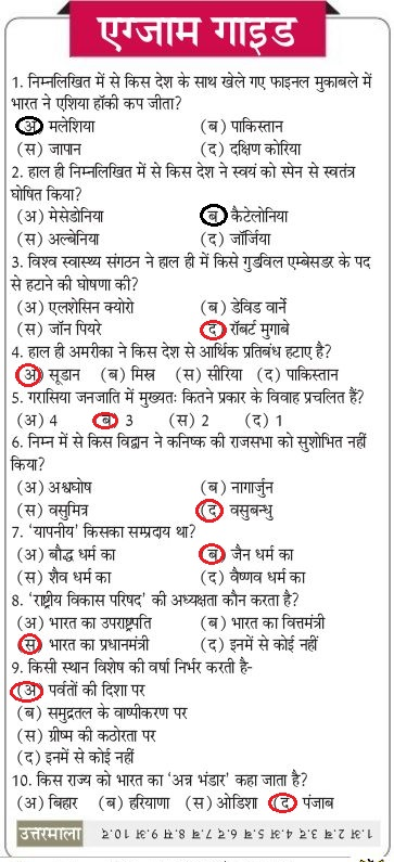 GK in Hindi 2020 Study material Notes General Knowledge Set-02 1