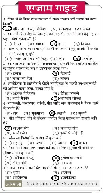GK in Hindi 2020 Study material Notes General Knowledge Set-03 1