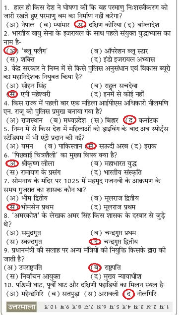 GK in Hindi 2020 Study material Notes General Knowledge Set-04 1