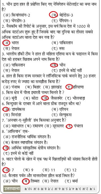 GK in Hindi 2021 Study material Notes General Knowledge Set-06 1