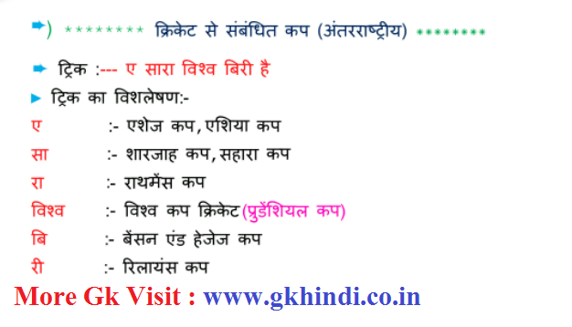 Gk Short Tricks in Hindi - 07 gk shortcut tricks in hindi pdf gk notes 1
