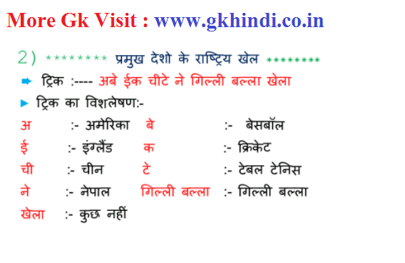 Gk Short Tricks in Hindi - 07 gk shortcut tricks in hindi pdf gk notes 2