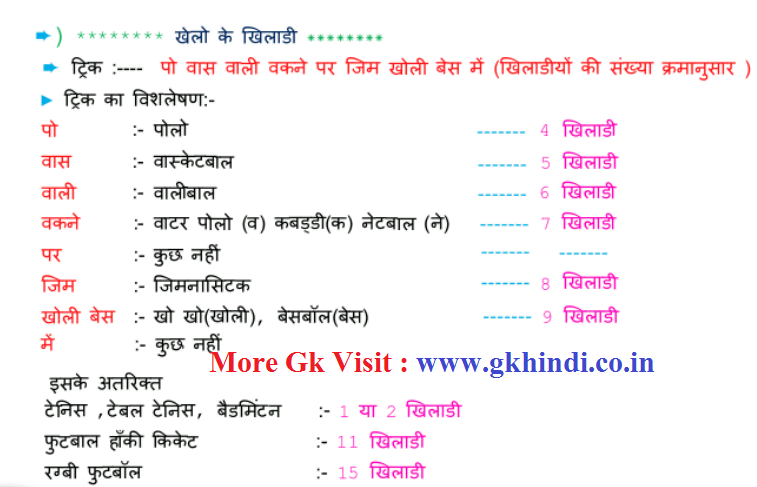 Gk Short Tricks in Hindi - 07 gk shortcut tricks in hindi pdf gk notes 3